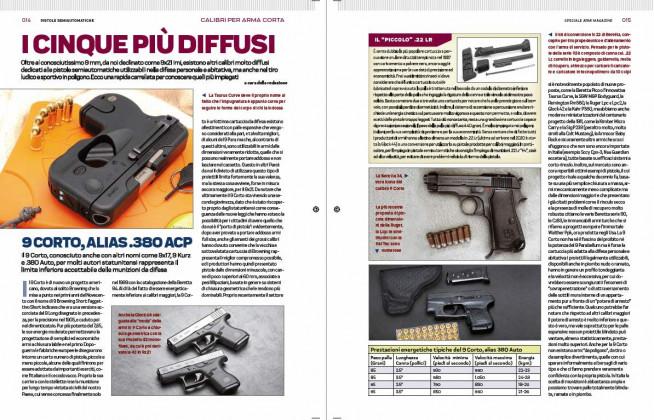 pistole semiautomatiche 2021 2